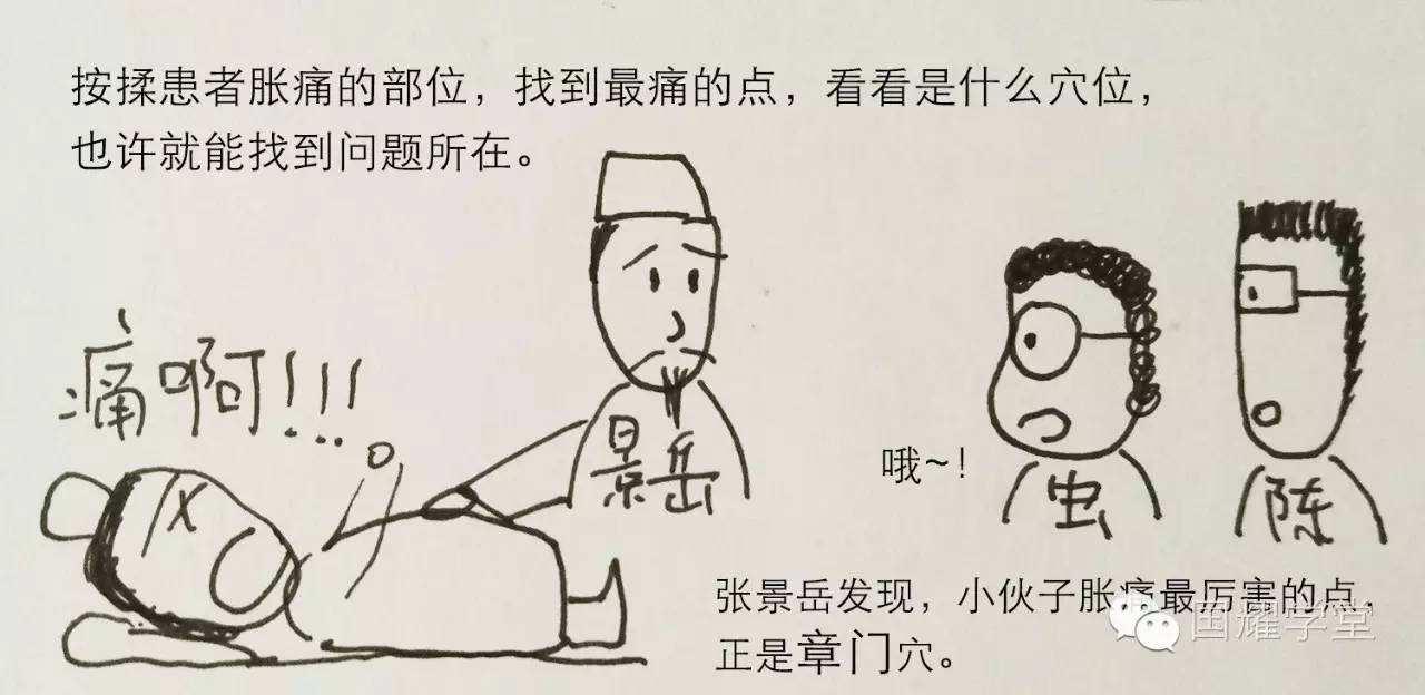 """中医专家揭秘:男人有个""""长寿穴"""",女人有个""""不老穴"""""""